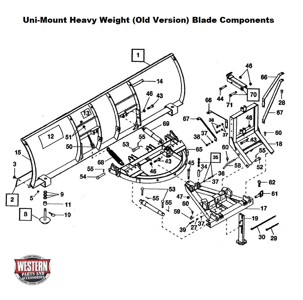 Uni Mount Snowplow Diagrams