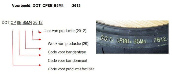 DOT code winterbanden