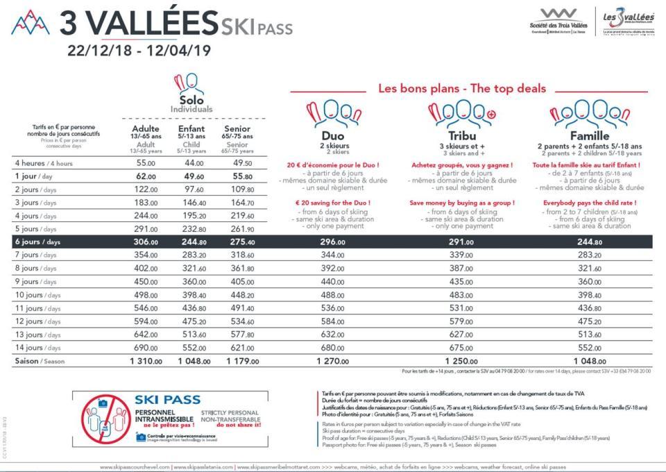 3 Vallees lift pass prices