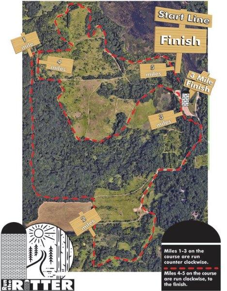 ritter farms trail race map
