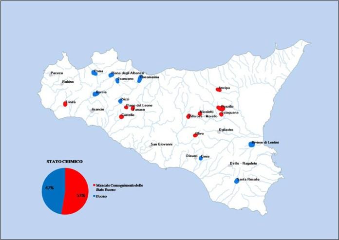 Stato Chimico degli invasi monitorati dal 2011 al 2017 in Sicilia