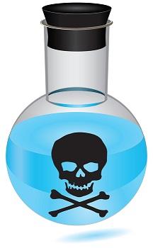 Dangers of using Glycerin