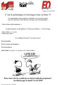 CONVERGYS : C'est le printemps à Convergys tout va bien !!!