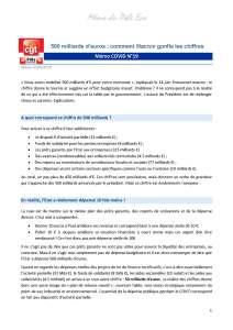 Mémo du Pôle Eco – Mémo COVID N°19 : 500 milliards d'euros ; comment Macron gonfle les chiffres
