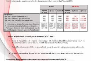 Les Auctionatores n°102