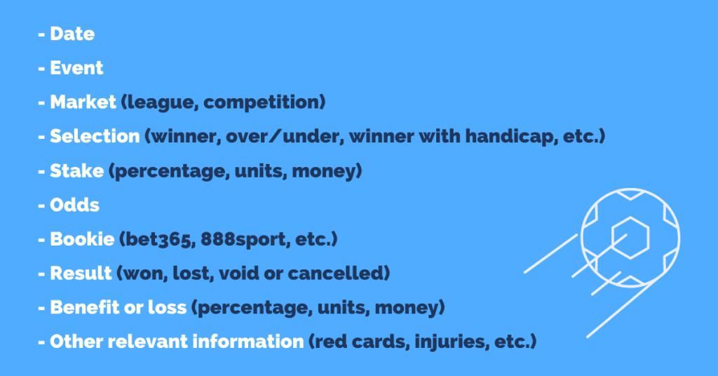 Soccer betting analysis