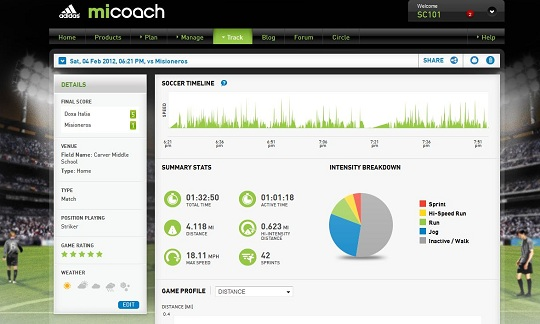 miCoach Summary Workout