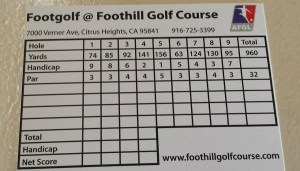 Foothill Scorecard