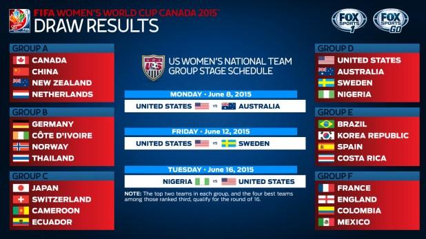 fifa world cup bracket 2015 nfl live games