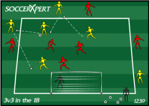 3v3 Soccer Drills in the Penalty Box