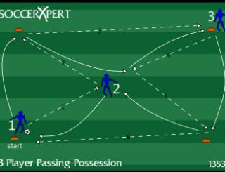Soccer Practice Drills Too