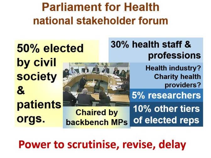 Parliament for Health