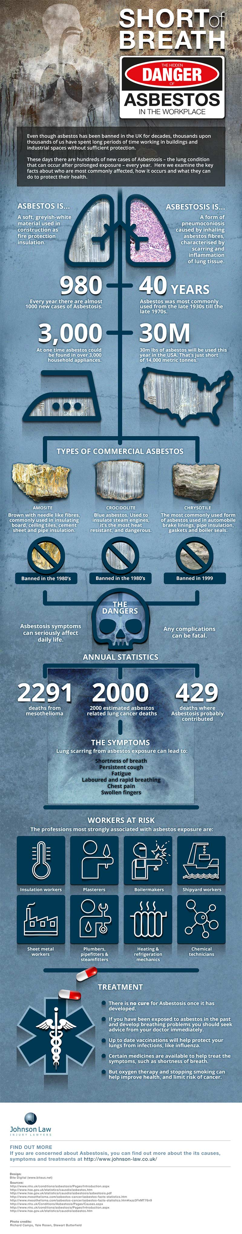 Asbestosis  infographic
