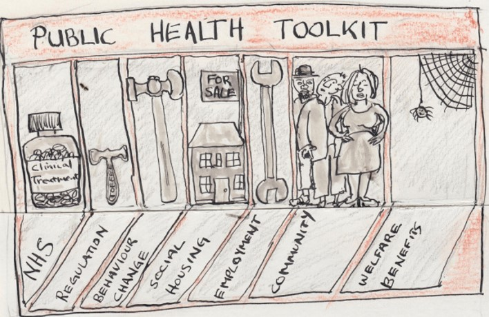 Public Health Toolkit