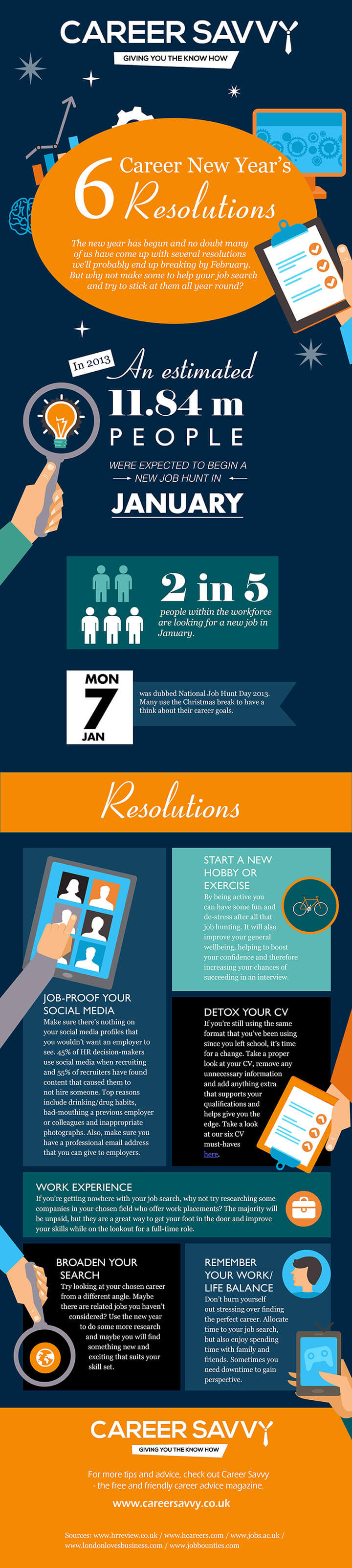 Infographic  Six Career New Year Resolutions