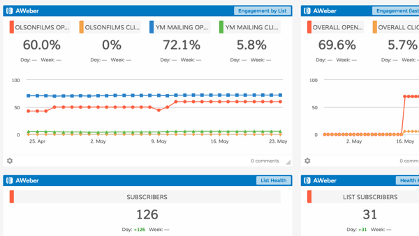 monitor-multiple-social-media-metrics12