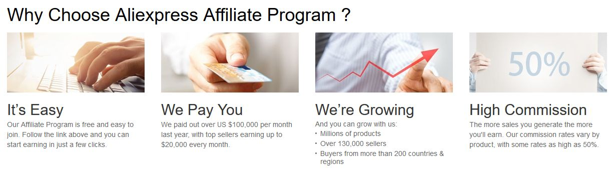 The 66+ Best Affiliate Programs of 2019 (Highest Paying
