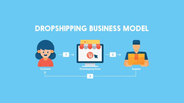Come funziona il Dropshipping?