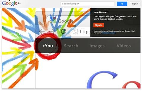 Google además de empezar