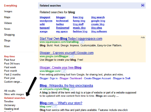 related searches blog