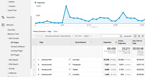 google analytics social traffic reporting