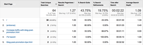 site search pages