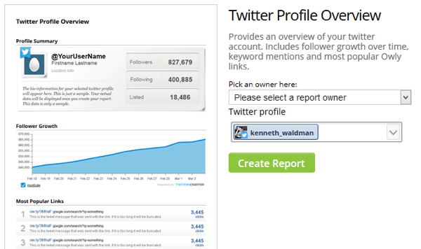 hootsuite account analysis