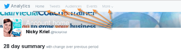 Twitter Analytics currently organizes your data on five tabs.