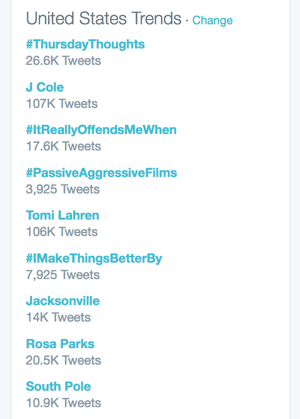 Monitor Twitter trends to find newsjacking opportunities.