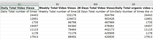 View video stats for your Facebook page.