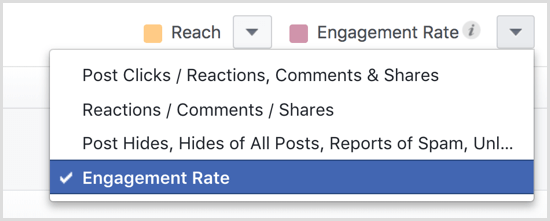 Facebook Page Insights See All Posts Engagement