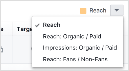 Facebook Page Insights See All Posts Reach
