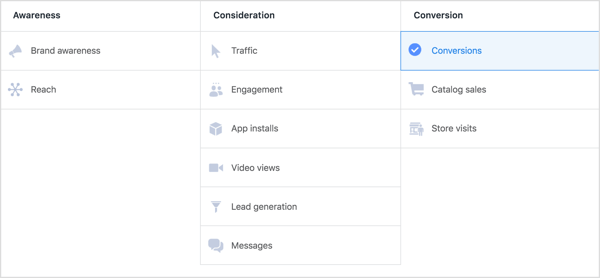 Select the Conversions objective for a Facebook campaign.