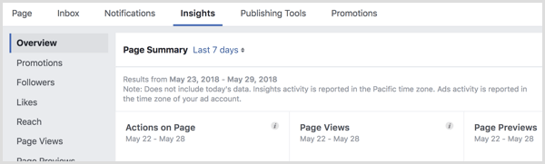Facebook page Insights tab