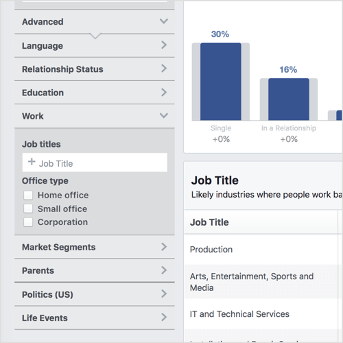 Click Advanced in the left column of your Facebook Audience Insights to reveal categories such as Life Events and Office Type.