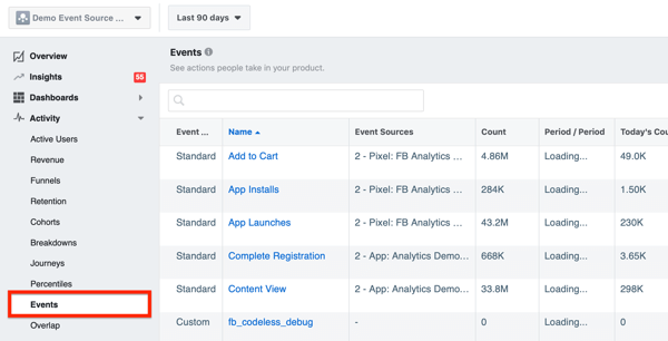 Example of the events tab in Facebook Analytics.