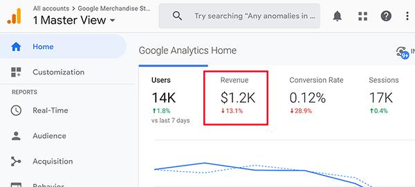 Umsatztipp für den Google Analytics-Startbildschirm