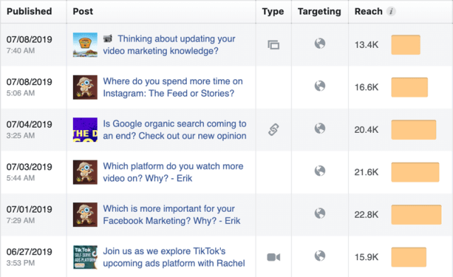 Beware Facebook Groups; Facebook organic reach stats.
