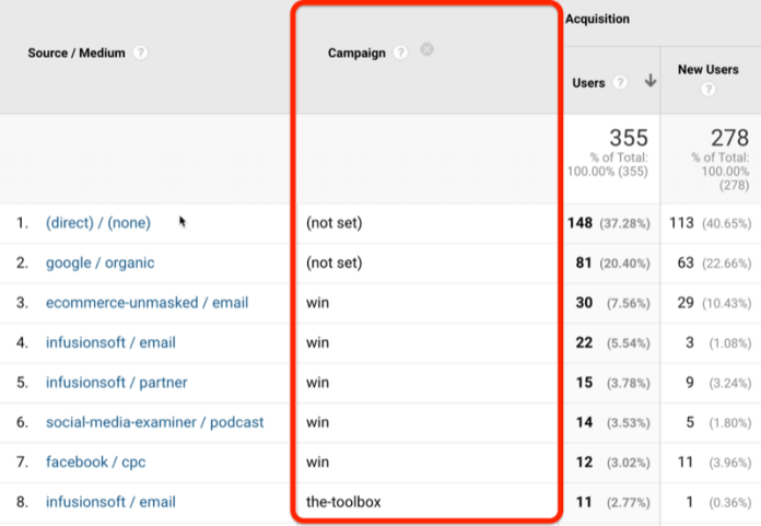 example google analytics screenshot of source / medium utm data sources with win identified as the campaign source