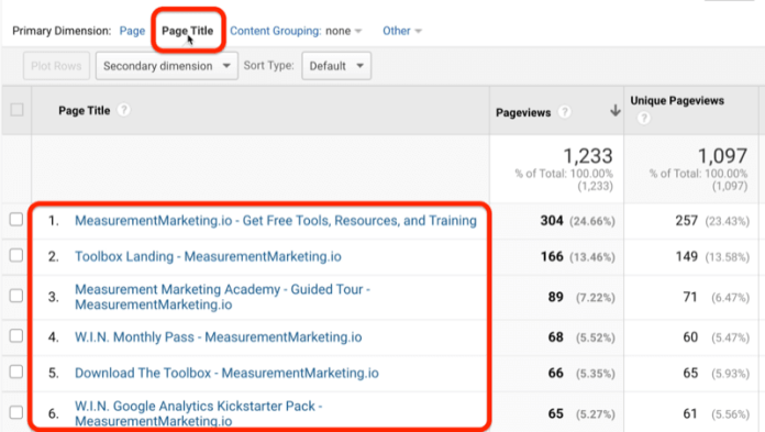 google analytics menu option highlighted identifying the ability to flip the primary dimension from page to page title