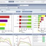 Exploring Social Media Measurement: Cymfony