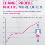 Infographic Says You Should Pay Attention to Your Facebook Profile Photo
