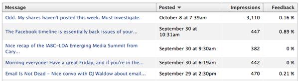 Facebook Page posts problem