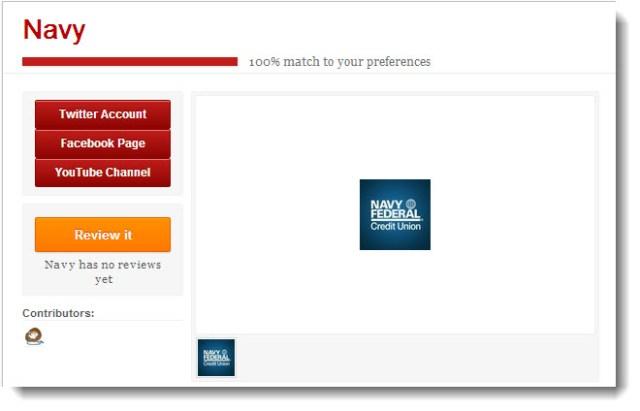 Retail Banking Social Media Power 100 List Bank Reviews