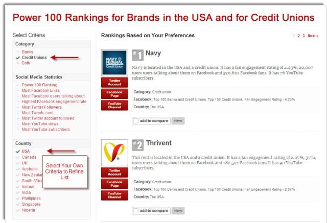 Retail Banking Social Media Power 100 Select Criteria to Sort List