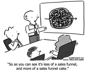 Sales Funnel Cake