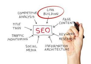 Link Building is an important element of good SEO.