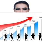 9 Ways to Absolutely Nail Lead Generation