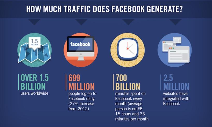 trafficfacebook