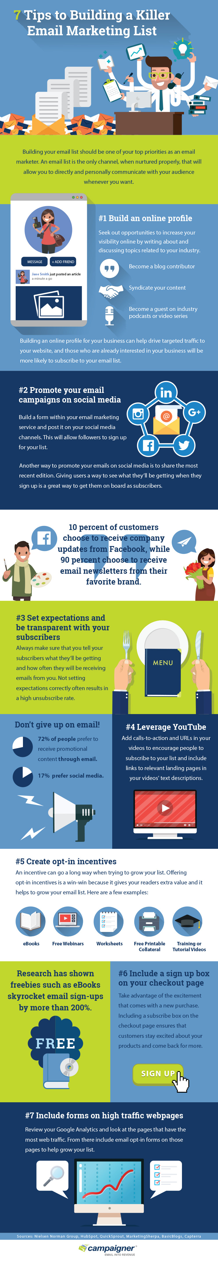 Infographic lists email list-building tips